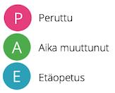 Merkintöjen selite: P = peruttu, A = aika muuttunut, E = etäopetus