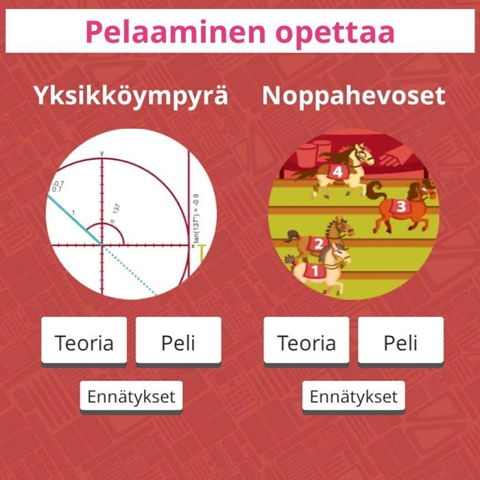 Pelaaminen opettaa: oppimispelit Yksikköympyrä ja Noppahevoset.