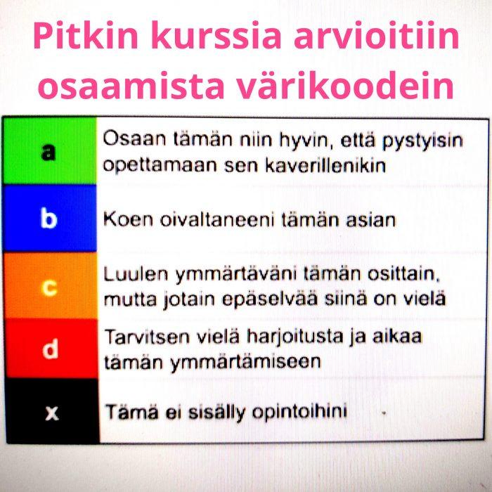 Pitkin kurssia arvioitiin osaamista värikoodein.